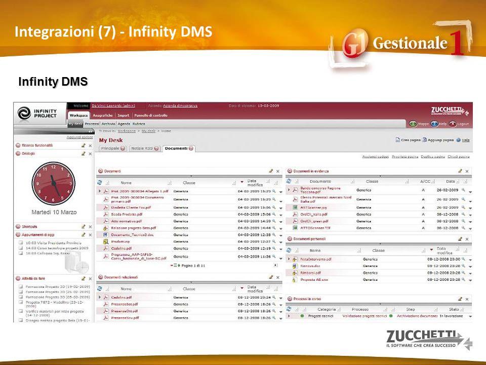 Integrazioni (7) - Infinity DMS Infinity DMS