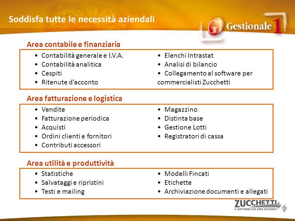 Area contabile e finanziaria Moduli Contabilità generale e I.V.A.