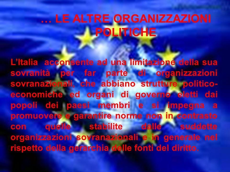 LItalia acconsente ad una limitazione della sua sovranità per far parte di organizzazioni sovranazionali, che abbiano strutture politico- economiche e