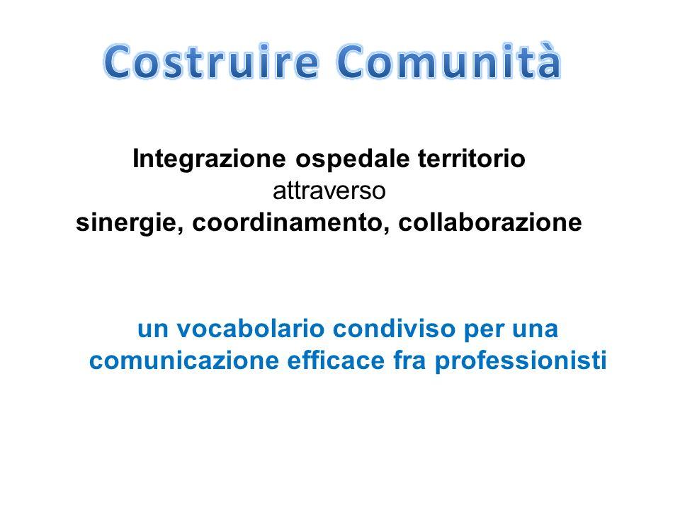 Integrazione ospedale territorio attraverso sinergie, coordinamento, collaborazione un vocabolario condiviso per una comunicazione efficace fra profes