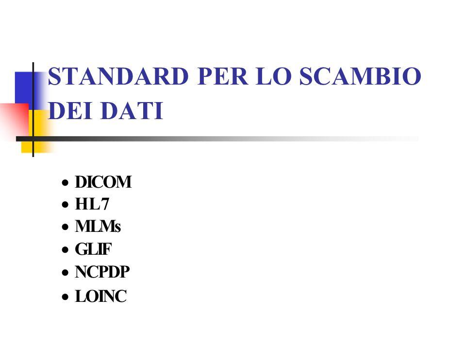 STANDARD PER LO SCAMBIO DEI DATI DICOM HL7 MLMs GLIF NCPDP LOINC
