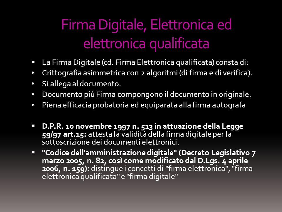 Firma Digitale, Elettronica ed elettronica qualificata La Firma Digitale (cd. Firma Elettronica qualificata) consta di: Crittografia asimmetrica con 2