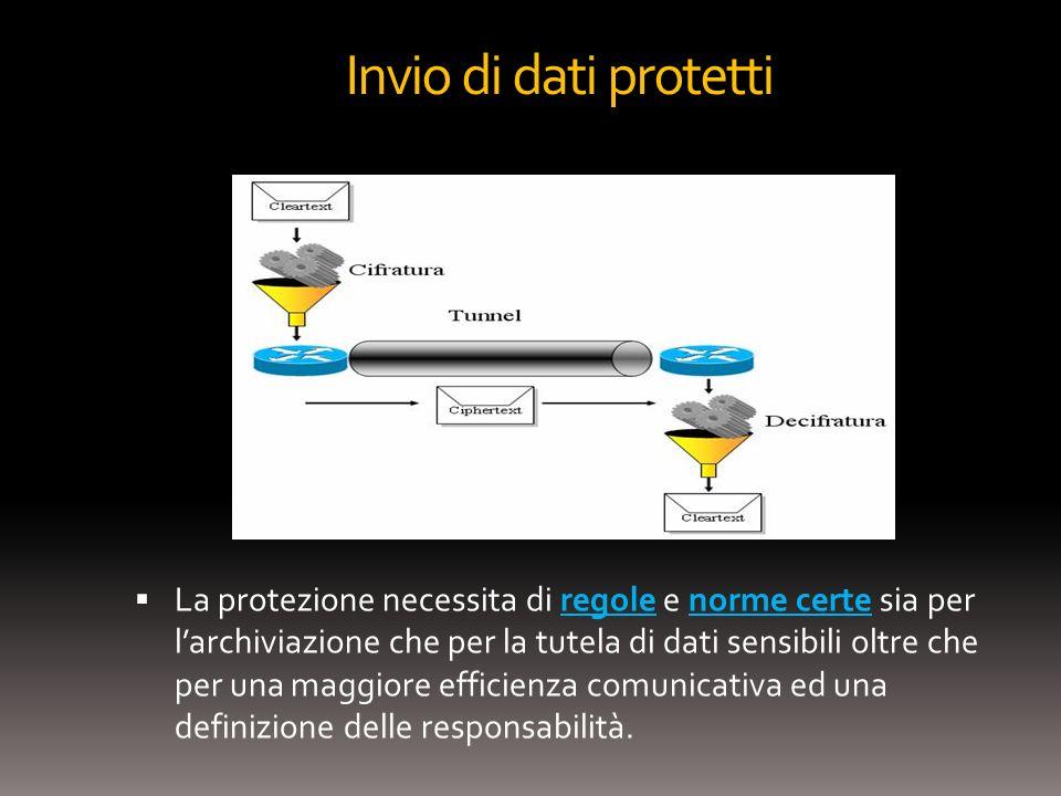 Invio di dati protetti La protezione necessita di regole e norme certe sia per larchiviazione che per la tutela di dati sensibili oltre che per una ma