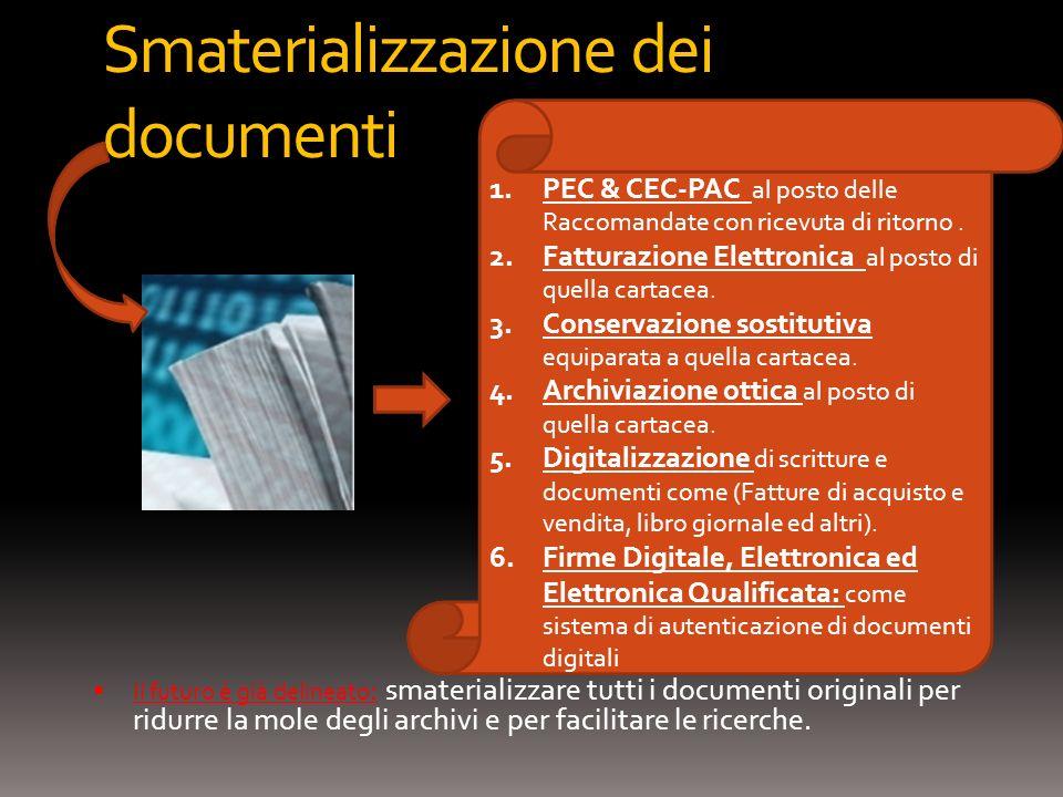 Smaterializzazione dei documenti Il futuro è già delineato : smaterializzare tutti i documenti originali per ridurre la mole degli archivi e per facilitare le ricerche.