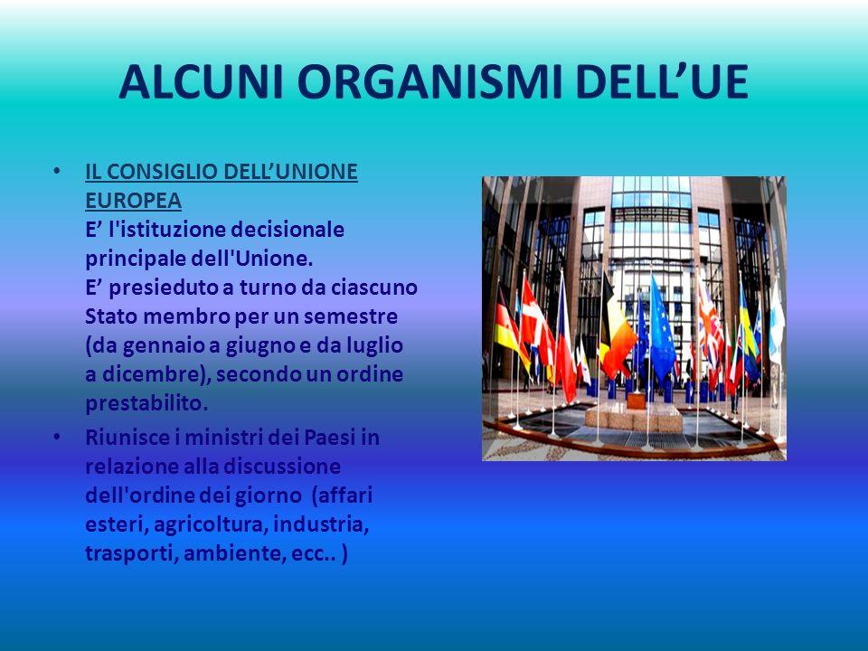 ALCUNI ORGANISMI DELLUE IL PARLAMENTO EUROPEO Il Parlamento europeo è lAssemblea rappresentativa di tutti i cittadini dei Paesi membri dell'Unione e p