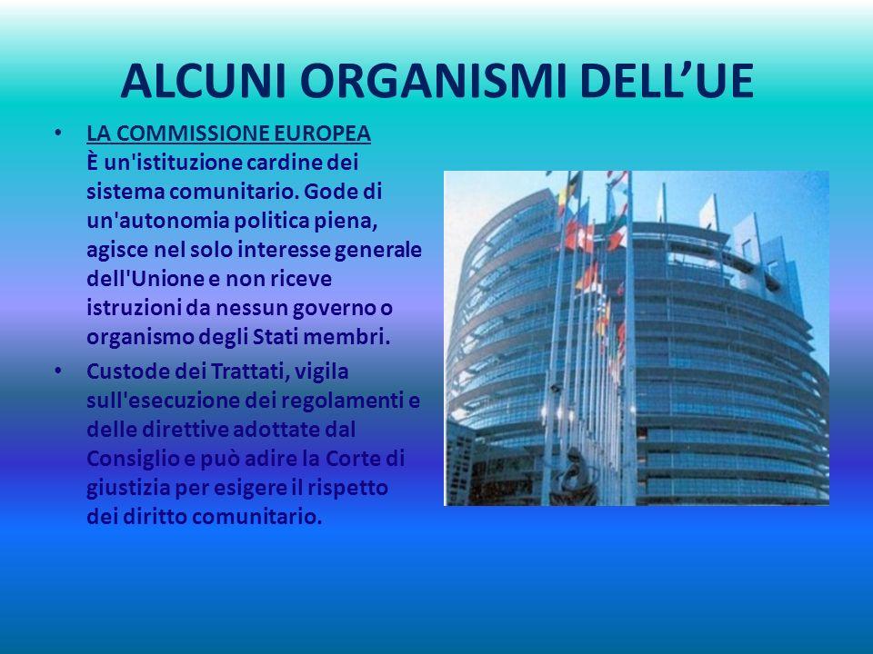 ALCUNI ORGANISMI DELLUE IL CONSIGLIO DELLUNIONE EUROPEA E l'istituzione decisionale principale dell'Unione. E presieduto a turno da ciascuno Stato mem