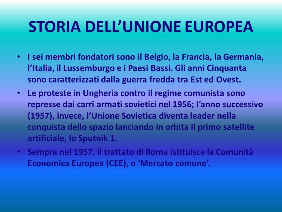 STORIA DELLUNIONE EUROPEA 1945 - 1959 UNEUROPA DI PACE GLI ALBORI DELLA COOPERAZIONE LUnione Europea viene posta in essere allo scopo di mettere fine