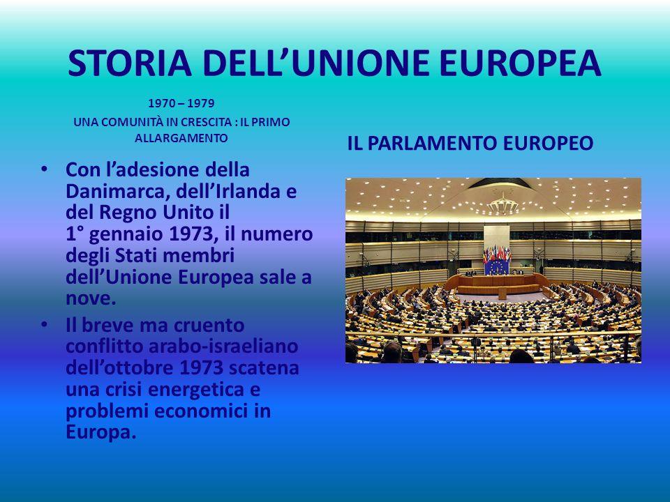 STORIA DELLUNIONE EUROPEA Sono anni positivi per leconomia, grazie anche al fatto che i Paesi dellUE non applicano più dazi doganali nellambito dei re