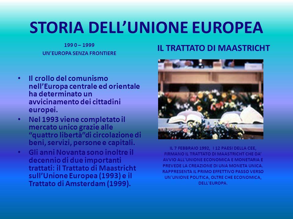 STORIA DELLUNIONE EUROPEA Sempre nel 1986 viene firmato lAtto unico europeo, che pone le basi per un ampio programma di sei anni finalizzato a risolve