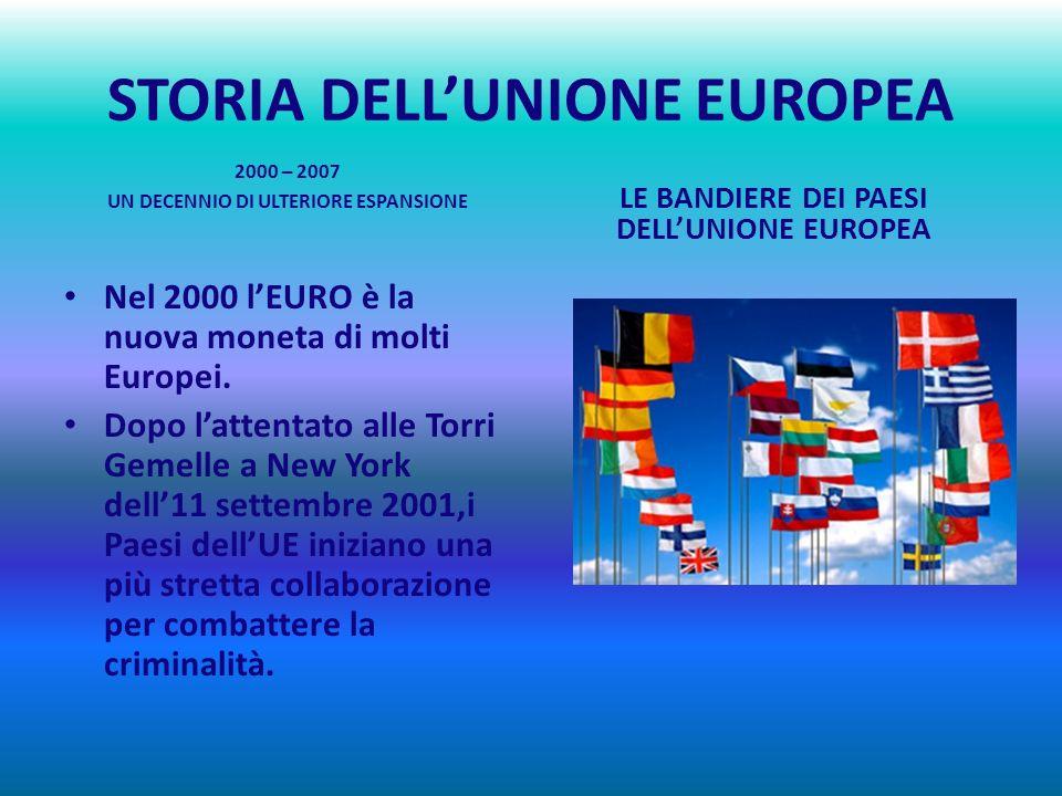 STORIA DELLUNIONE EUROPEA I cittadini europei si preoccupano di come proteggere lambiente e di come i Paesi europei possano collaborare in materia di