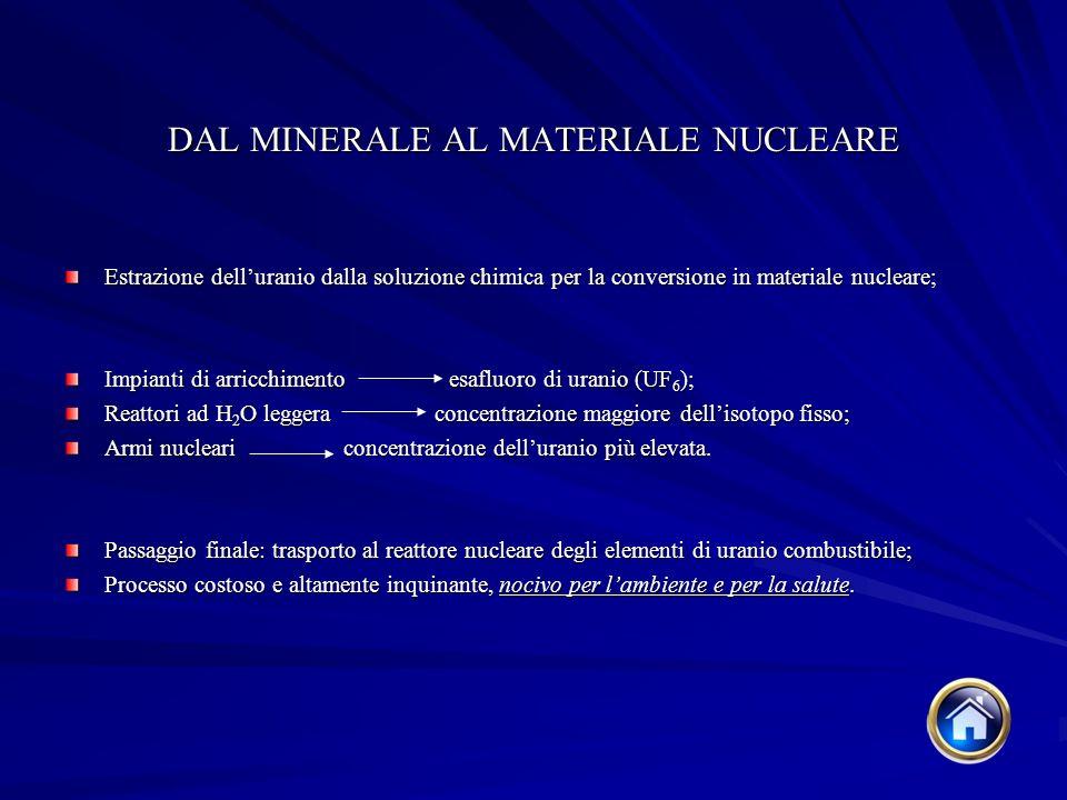 DAL MINERALE AL MATERIALE NUCLEARE Estrazione delluranio dalla soluzione chimica per la conversione in materiale nucleare; Impianti di arricchimento esafluoro di uranio (UF 6 ); Reattori ad H 2 O leggera concentrazione maggiore dellisotopo fisso; Armi nucleari concentrazione delluranio più elevata.