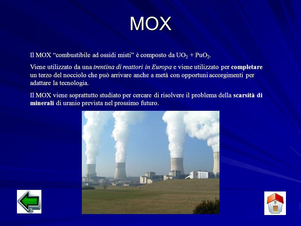 MOX Il MOX combustibile ad ossidi misti è composto da UO 2 + PuO 2.