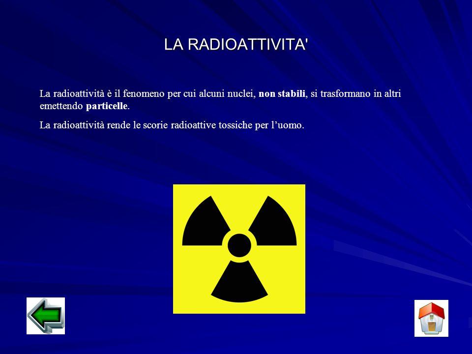 LA RADIOATTIVITA La radioattività è il fenomeno per cui alcuni nuclei, non stabili, si trasformano in altri emettendo particelle.