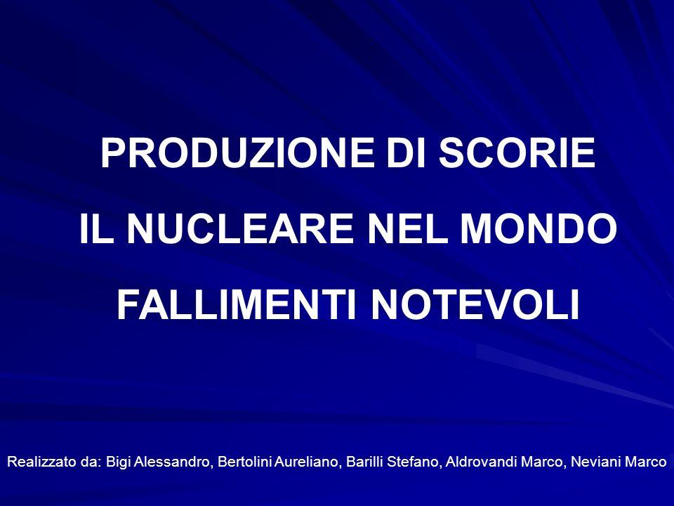 FISSIONE NUCLEARE Reattore nucleare (cuore del sistema) è un generatore a potenza termica che sfrutta la fissione.