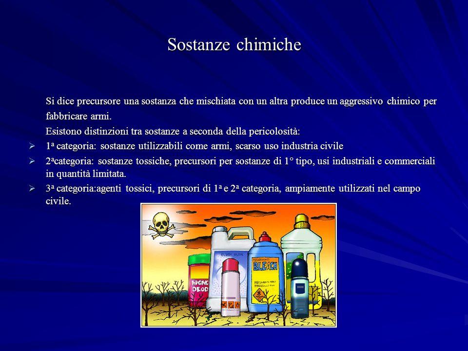 Sostanze chimiche Si dice precursore una sostanza che mischiata con un altra produce un aggressivo chimico per fabbricare armi.
