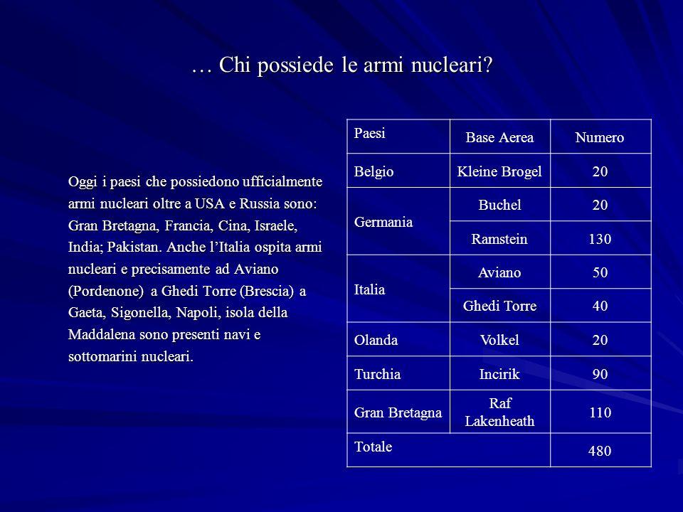 … Chi possiede le armi nucleari.