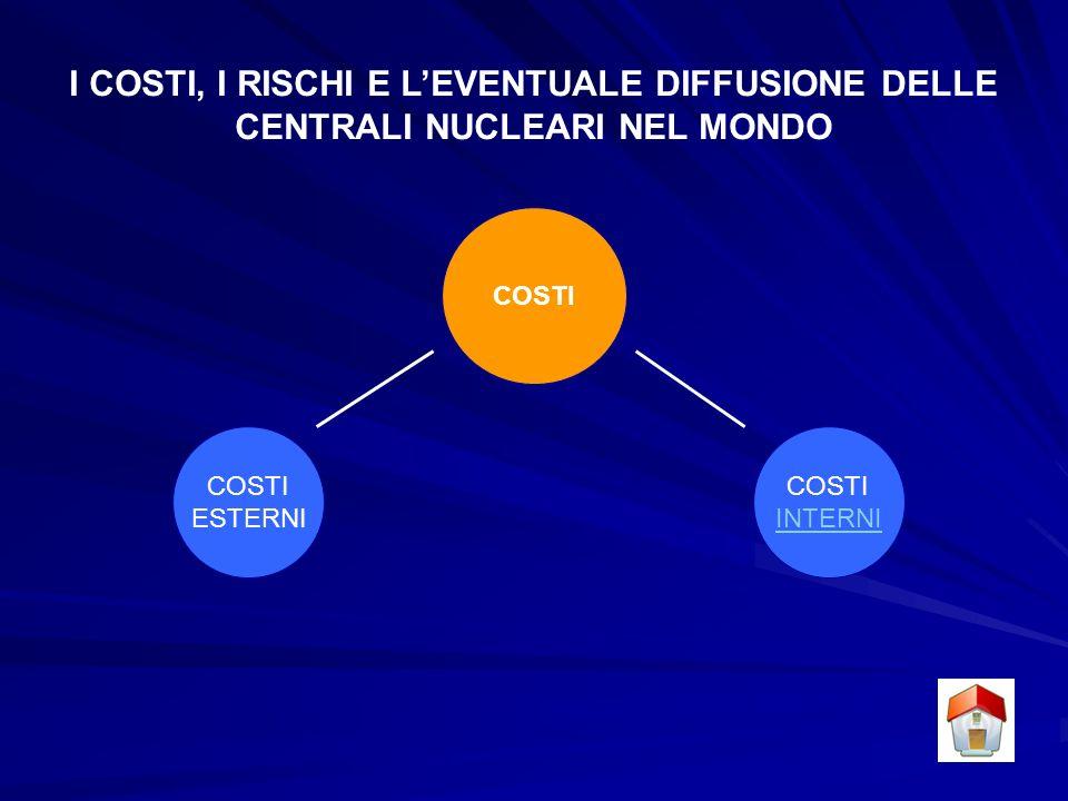 COSTI ESTERNI I costi esterni (cioè quelli che non vengono calcolati perché sono dati dallimpiego di un dato processo tecnologico) per il nucleare non dovrebbero esistere per due ragioni: Le basi su cui è fondato lo sviluppo delleconomia non comprendono il nucleare.