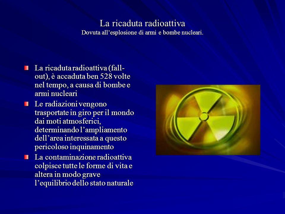 La ricaduta radioattiva Dovuta allesplosione di armi e bombe nucleari.