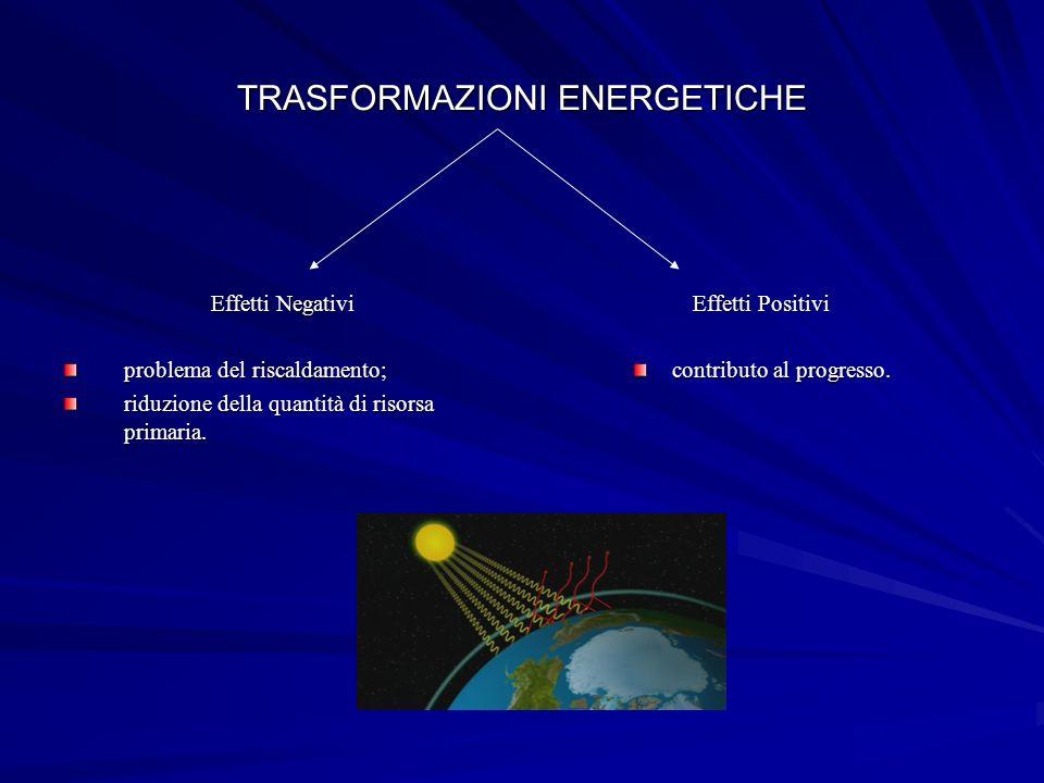 TRASFORMAZIONI ENERGETICHE Effetti Negativi problema del riscaldamento; riduzione della quantità di risorsa primaria.