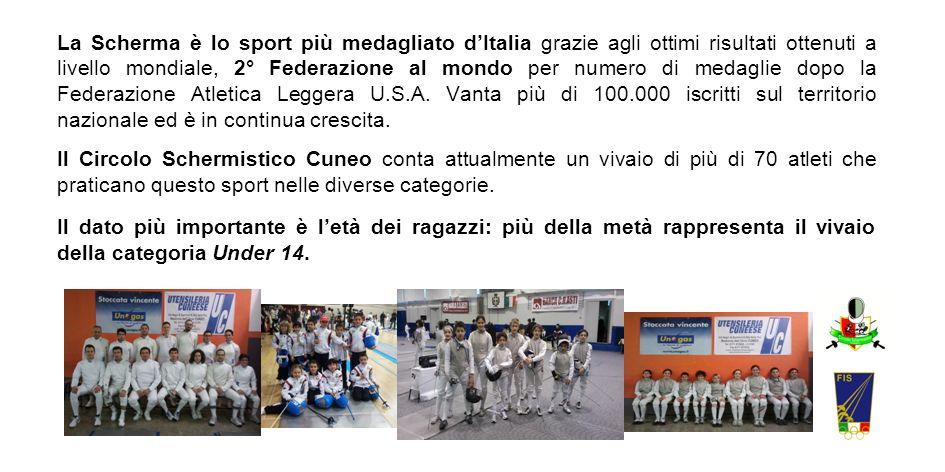 La Scherma è lo sport più medagliato dItalia grazie agli ottimi risultati ottenuti a livello mondiale, 2° Federazione al mondo per numero di medaglie dopo la Federazione Atletica Leggera U.S.A.