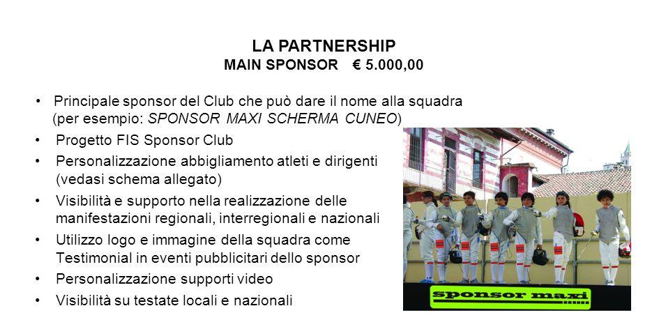 Progetto FIS Sponsor Club Personalizzazione abbigliamento atleti e dirigenti (vedasi schema allegato) Visibilità e supporto nella realizzazione delle