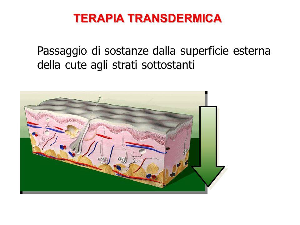Passaggio di sostanze dalla superficie esterna della cute agli strati sottostanti TERAPIA TRANSDERMICA