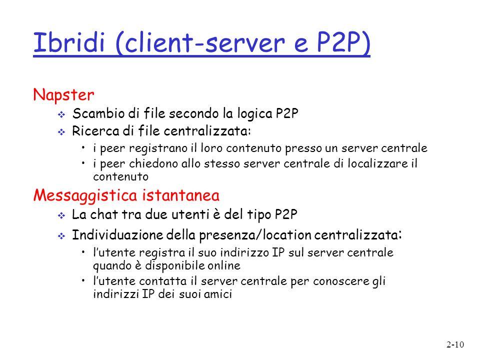 2-10 Ibridi (client-server e P2P) Napster Scambio di file secondo la logica P2P Ricerca di file centralizzata: i peer registrano il loro contenuto presso un server centrale i peer chiedono allo stesso server centrale di localizzare il contenuto Messaggistica istantanea La chat tra due utenti è del tipo P2P Individuazione della presenza/location centralizzata : lutente registra il suo indirizzo IP sul server centrale quando è disponibile online lutente contatta il server centrale per conoscere gli indirizzi IP dei suoi amici