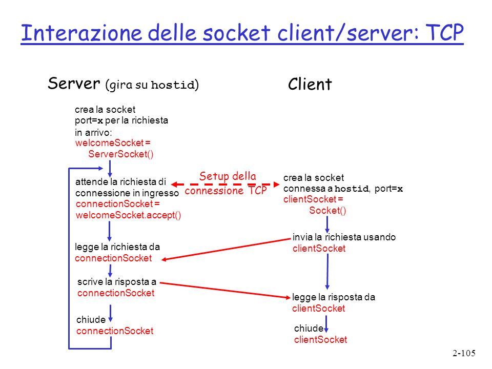 2-105 Interazione delle socket client/server: TCP attende la richiesta di connessione in ingresso connectionSocket = welcomeSocket.accept() crea la socket port= x per la richiesta in arrivo: welcomeSocket = ServerSocket() crea la socket connessa a hostid, port= x clientSocket = Socket() chiude connectionSocket legge la risposta da clientSocket chiude clientSocket Server (gira su hostid ) Client invia la richiesta usando clientSocket legge la richiesta da connectionSocket scrive la risposta a connectionSocket Setup della connessione TCP