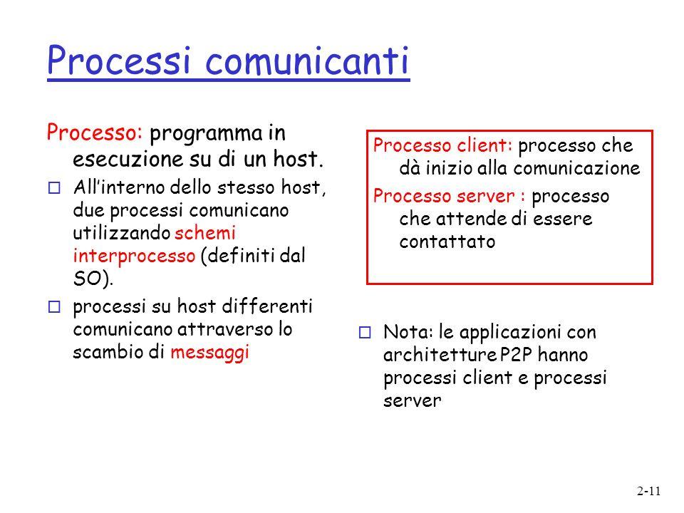 2-11 Processi comunicanti Processo: programma in esecuzione su di un host.