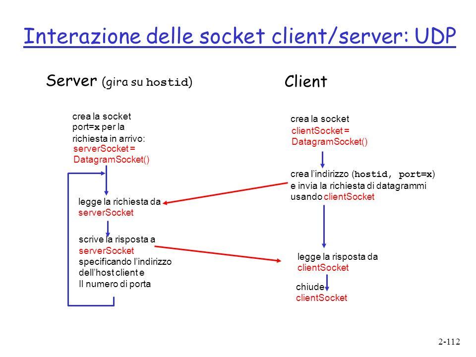 2-112 Interazione delle socket client/server: UDP chiude clientSocket Server (gira su hostid ) legge la risposta da clientSocket crea la socket clientSocket = DatagramSocket() Client crea lindirizzo ( hostid, port=x ) e invia la richiesta di datagrammi usando clientSocket crea la socket port= x per la richiesta in arrivo: serverSocket = DatagramSocket() legge la richiesta da serverSocket scrive la risposta a serverSocket specificando lindirizzo dellhost client e Il numero di porta