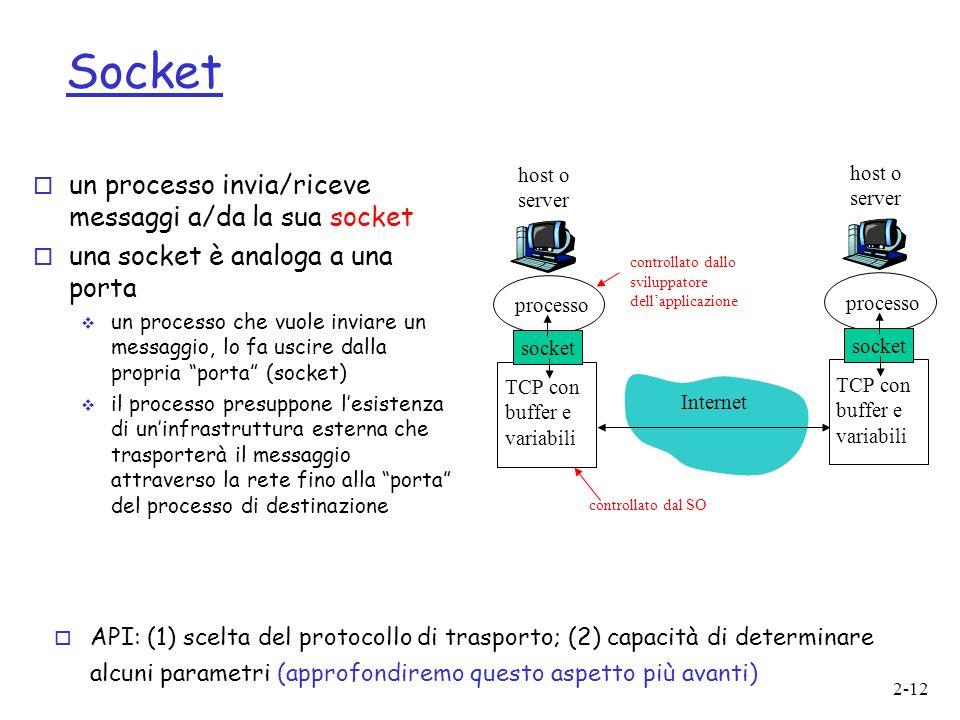 2-12 Socket o un processo invia/riceve messaggi a/da la sua socket o una socket è analoga a una porta un processo che vuole inviare un messaggio, lo fa uscire dalla propria porta (socket) il processo presuppone lesistenza di uninfrastruttura esterna che trasporterà il messaggio attraverso la rete fino alla porta del processo di destinazione processo TCP con buffer e variabili socket host o server processo TCP con buffer e variabili socket host o server Internet controllato dal SO controllato dallo sviluppatore dellapplicazione o API: (1) scelta del protocollo di trasporto; (2) capacità di determinare alcuni parametri (approfondiremo questo aspetto più avanti)