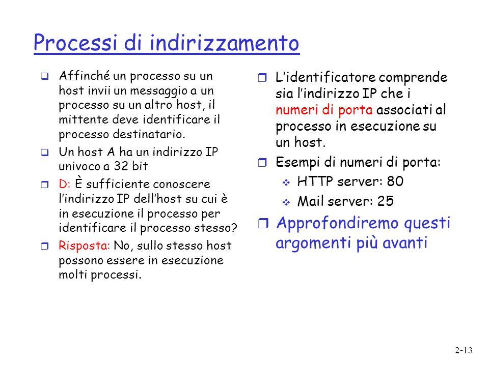2-13 Processi di indirizzamento Affinché un processo su un host invii un messaggio a un processo su un altro host, il mittente deve identificare il processo destinatario.