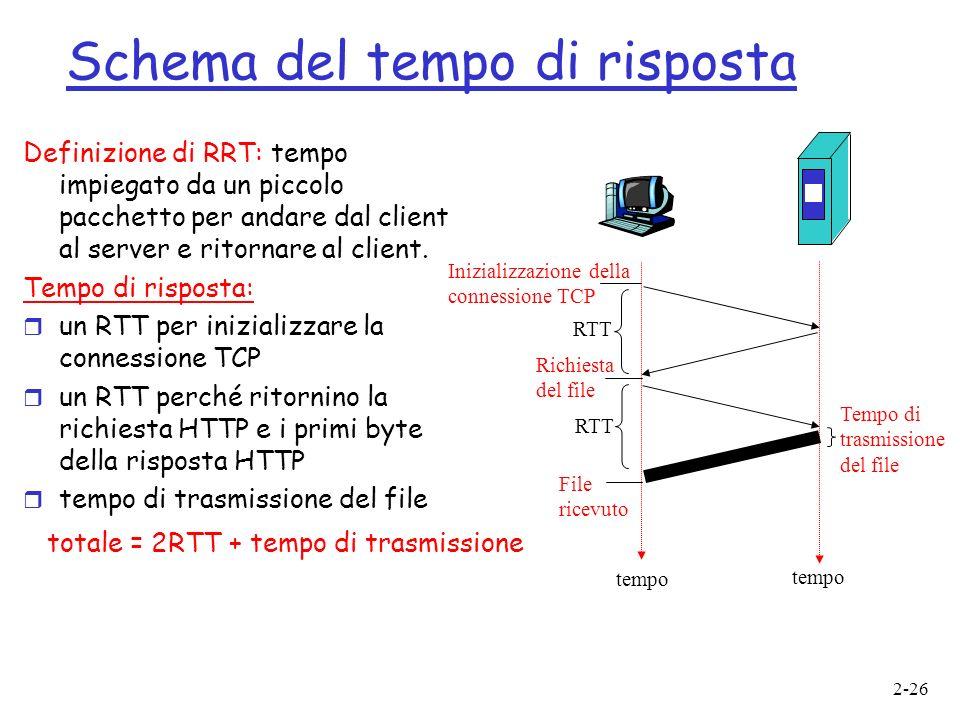 2-26 Schema del tempo di risposta Definizione di RRT: tempo impiegato da un piccolo pacchetto per andare dal client al server e ritornare al client.