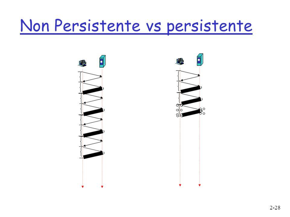 2-28 Non Persistente vs persistente