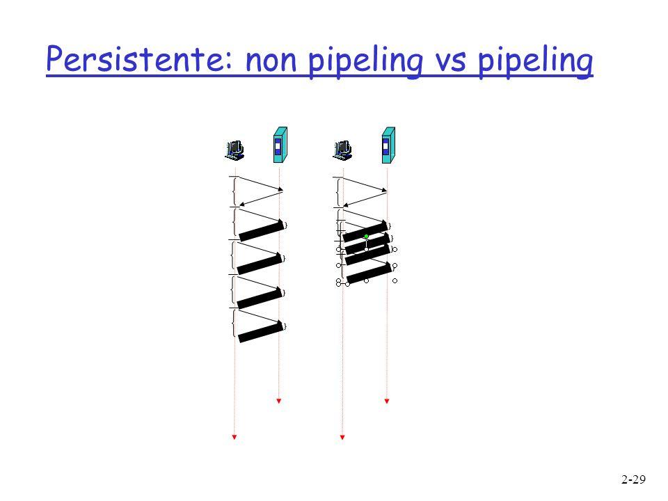 2-29 Persistente: non pipeling vs pipeling
