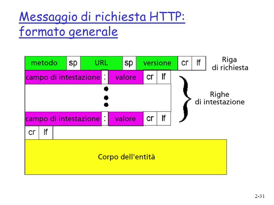 2-31 Messaggio di richiesta HTTP: formato generale