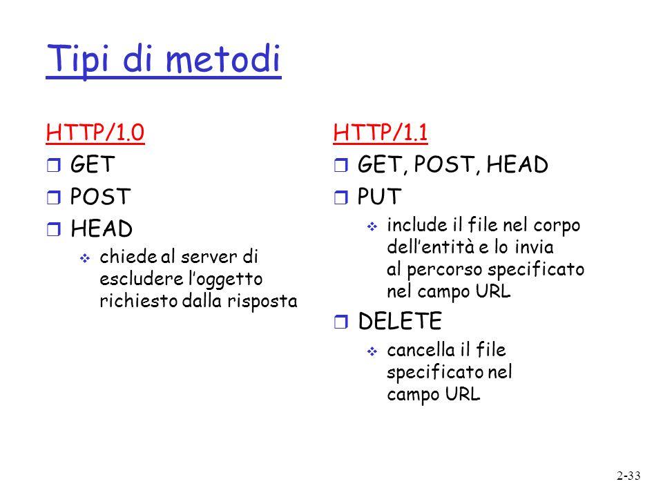 2-33 Tipi di metodi HTTP/1.0 r GET r POST r HEAD chiede al server di escludere loggetto richiesto dalla risposta HTTP/1.1 r GET, POST, HEAD r PUT include il file nel corpo dellentità e lo invia al percorso specificato nel campo URL r DELETE cancella il file specificato nel campo URL