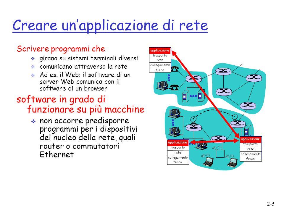 2-5 Creare unapplicazione di rete Scrivere programmi che girano su sistemi terminali diversi comunicano attraverso la rete Ad es.