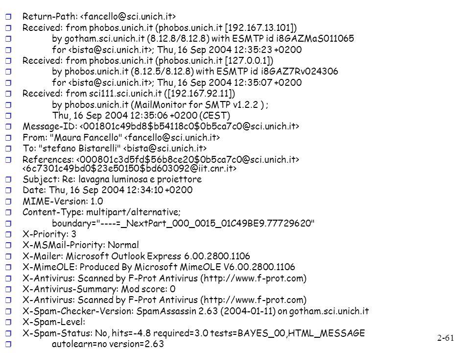 2-61 r Return-Path: r Received: from phobos.unich.it (phobos.unich.it [192.167.13.101]) r by gotham.sci.unich.it (8.12.8/8.12.8) with ESMTP id i8GAZMa