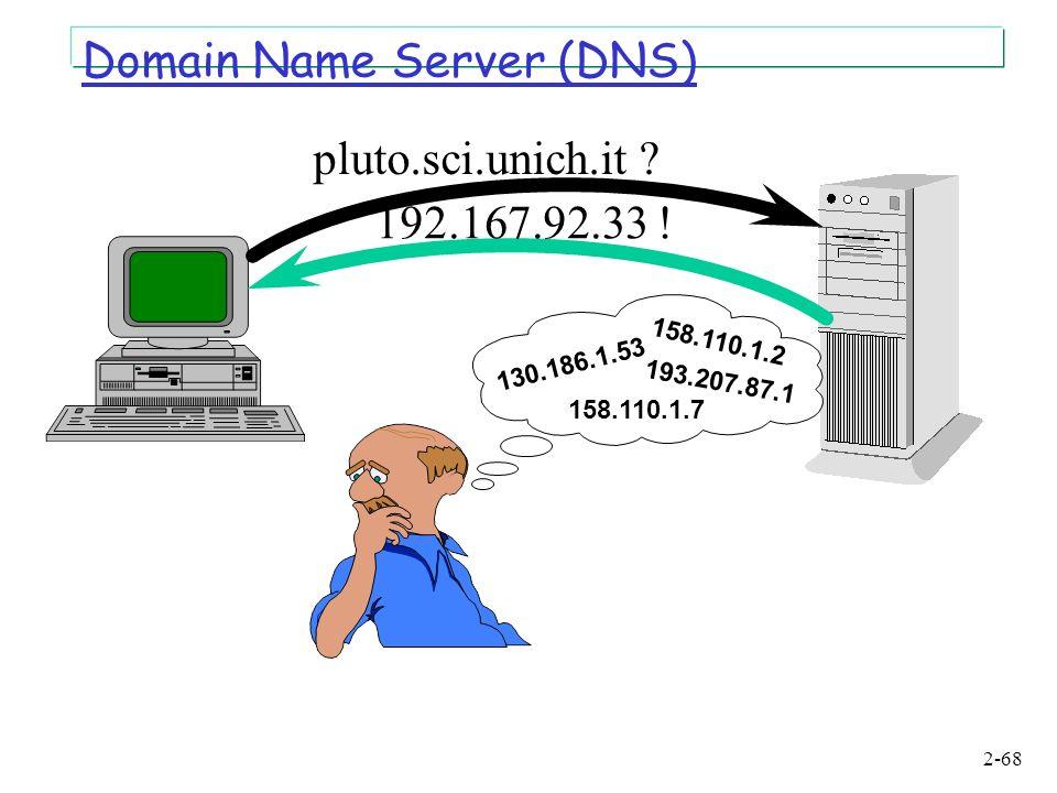 2-68 Domain Name Server (DNS) 158.110.1.2 158.110.1.7 130.186.1.53 193.207.87.1 pluto.sci.unich.it .