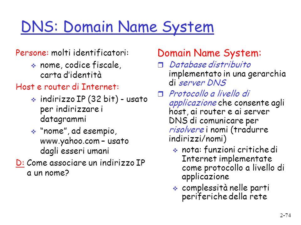 2-74 DNS: Domain Name System Persone: molti identificatori: nome, codice fiscale, carta didentità Host e router di Internet: indirizzo IP (32 bit) - usato per indirizzare i datagrammi nome, ad esempio, www.yahoo.com – usato dagli esseri umani D: Come associare un indirizzo IP a un nome.