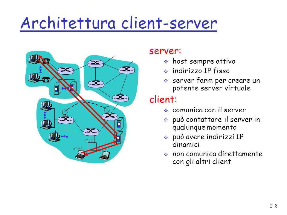 2-8 Architettura client-server server: host sempre attivo indirizzo IP fisso server farm per creare un potente server virtuale client: comunica con il server può contattare il server in qualunque momento può avere indirizzi IP dinamici non comunica direttamente con gli altri client