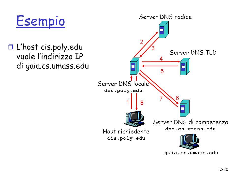 2-80 Host richiedente cis.poly.edu gaia.cs.umass.edu Server DNS radice Server DNS locale dns.poly.edu 1 2 3 4 5 6 Server DNS di competenza dns.cs.umass.edu 7 8 Server DNS TLD Esempio r Lhost cis.poly.edu vuole lindirizzo IP di gaia.cs.umass.edu