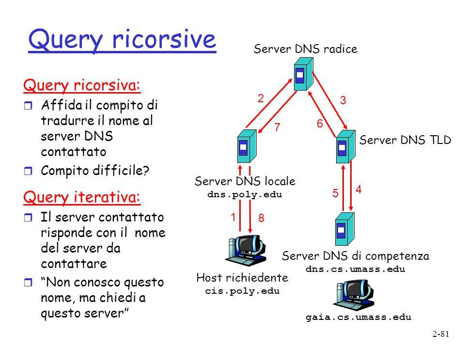 2-81 Host richiedente cis.poly.edu gaia.cs.umass.edu Server DNS radice Server DNS locale dns.poly.edu 1 2 4 5 6 Server DNS di competenza dns.cs.umass.edu 7 8 Server DNS TLD 3 Query ricorsive Query ricorsiva: r Affida il compito di tradurre il nome al server DNS contattato r Compito difficile.