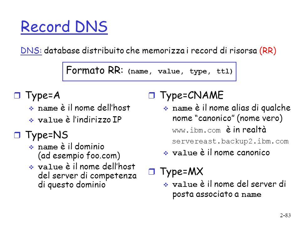 2-83 Record DNS DNS: database distribuito che memorizza i record di risorsa (RR) r Type=NS name è il dominio (ad esempio foo.com) value è il nome dellhost del server di competenza di questo dominio Formato RR: (name, value, type, ttl) r Type=A name è il nome dellhost value è lindirizzo IP r Type=CNAME name è il nome alias di qualche nome canonico (nome vero) www.ibm.com è in realtà servereast.backup2.ibm.com value è il nome canonico r Type=MX value è il nome del server di posta associato a name