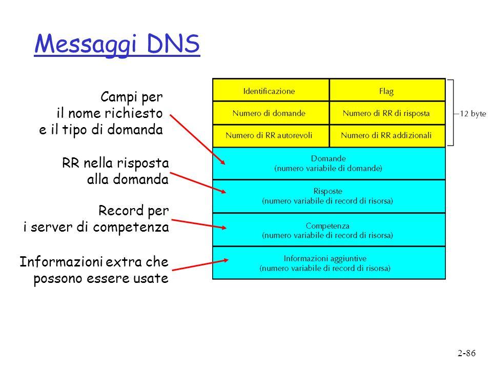 2-86 Messaggi DNS Campi per il nome richiesto e il tipo di domanda RR nella risposta alla domanda Record per i server di competenza Informazioni extra che possono essere usate