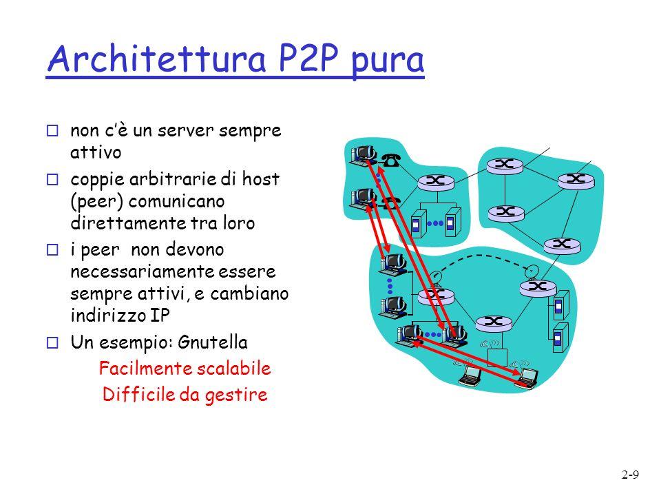 2-9 Architettura P2P pura o non cè un server sempre attivo o coppie arbitrarie di host (peer) comunicano direttamente tra loro o i peer non devono necessariamente essere sempre attivi, e cambiano indirizzo IP o Un esempio: Gnutella Facilmente scalabile Difficile da gestire