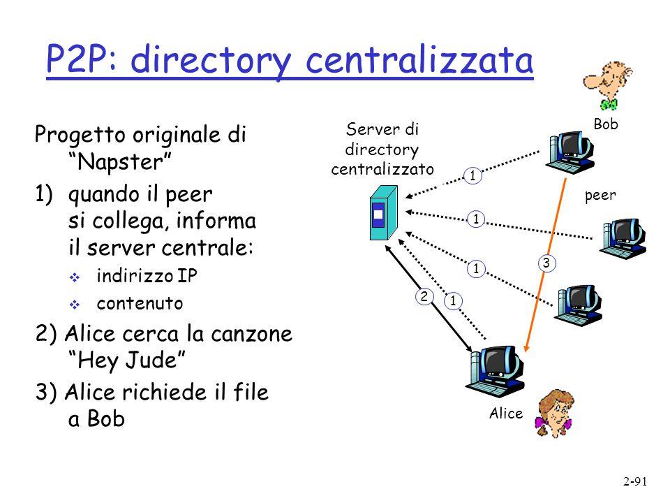 2-91 P2P: directory centralizzata Progetto originale di Napster 1)quando il peer si collega, informa il server centrale: indirizzo IP contenuto 2) Alice cerca la canzone Hey Jude 3) Alice richiede il file a Bob Server di directory centralizzato peer Alice Bob 1 1 1 1 2 3