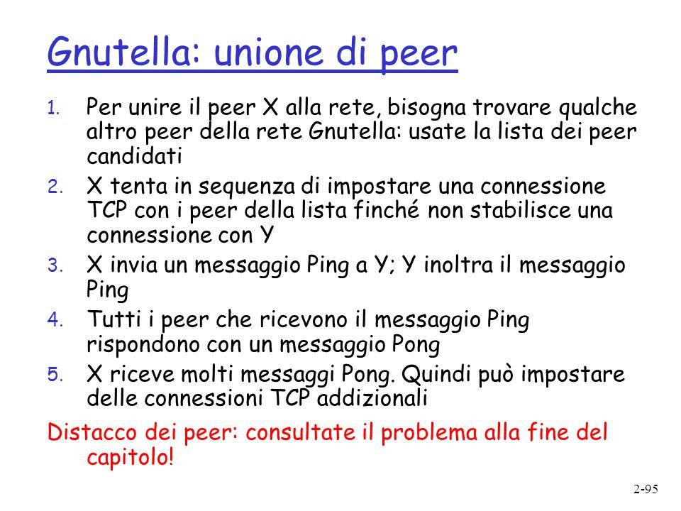 2-95 Gnutella: unione di peer 1.