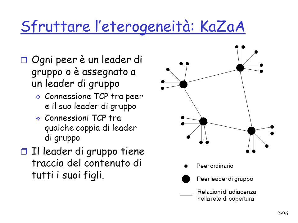 2-96 Sfruttare leterogeneità: KaZaA r Ogni peer è un leader di gruppo o è assegnato a un leader di gruppo Connessione TCP tra peer e il suo leader di gruppo Connessioni TCP tra qualche coppia di leader di gruppo r Il leader di gruppo tiene traccia del contenuto di tutti i suoi figli.